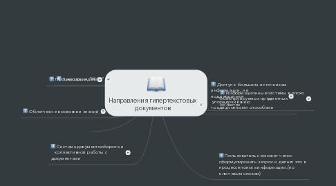 Mind Map: Направления гипертекстовых документов