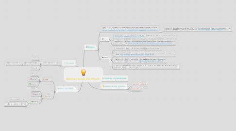 Mind Map: Beloning voor wie plas inhoudt