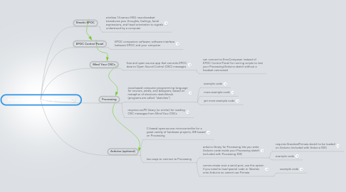 Mind Map: Emotiv EPOC + Processing/Arduino