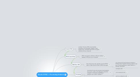 Mind Map: Emotiv EPOC + Processing/Arduino