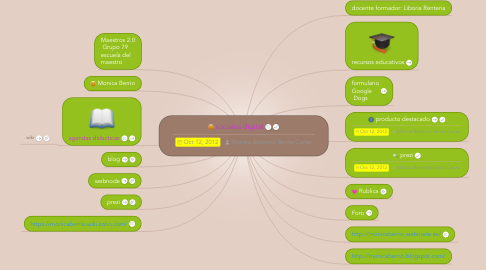 Mind Map: sociales digital