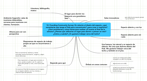 Mind Map: 10. Founding Community Survey: En relación al diseño del espacio, ¿qué necesitarías que tenga el Hub para concentrarte? ¿para crear e inspirarte? ¿Qué necesitarías y cómo harías para realizar un evento al final de la semana? ¿Piensas que utilizarías un lugar para dormir o pensar un rato? ¿Cómo y cuándo? ¿Te gustaría trabajar cerca del techo?