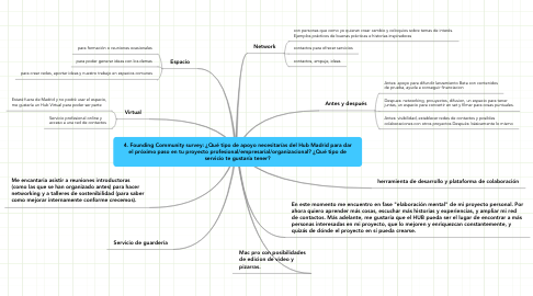 Mind Map: 4. Founding Community survey: ¿Qué tipo de apoyo necesitarías del Hub Madrid para darel próximo paso en tu proyecto profesional/empresarial/organizacional? ¿Qué tipo deservicio te gustaría tener?