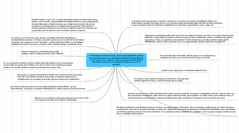 Mind Map: 6. Founding Community Survey: ¿Tiene algún significado especialpara tí formar parte de la comunidad fundadora del Hub Madrid?¿Cuál? ¿Qué rol te imaginas? ¿Qué necesitarías del Hub Madridpara formar parte de la comunidad fundadora como a tí tegustaría?