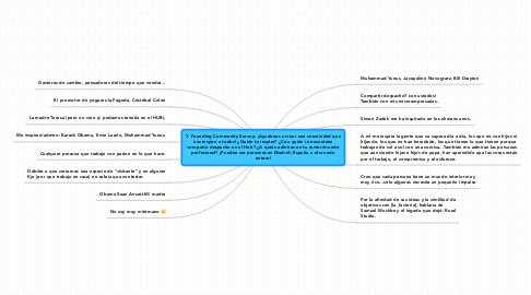Mind Map: 7. Founding Community Survey: ¡Ayudanos a crear una comunidad que nos inspire a todos! ¿Quién te inspira? ¿Con quién te encantaría compartir despacho en el Hub? ¿A quién admiras en tu sector/mundo profesional? ¡Pueden ser personas en Madrid, España o el mundo entero!