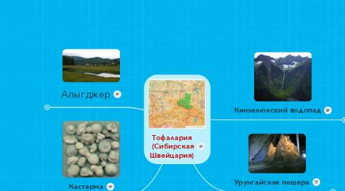 Mind Map: Тофалария  (Сибирская Швейцария)