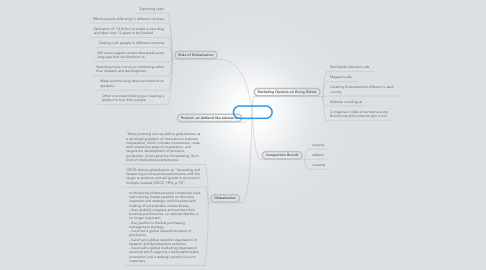 Mind Map: BrainSmart