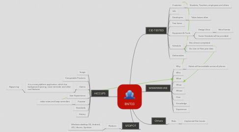 Mind Map: BNT03
