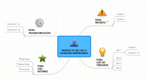 Mind Map: PRODUCTO DE USO O CONSUMO EMPRESARIAL