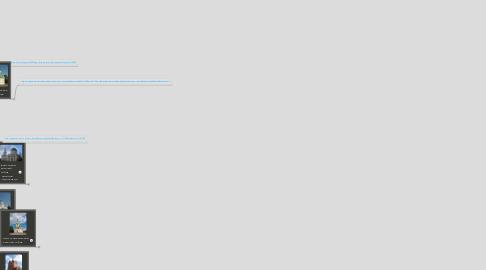 Mind Map: Храмы города Омска