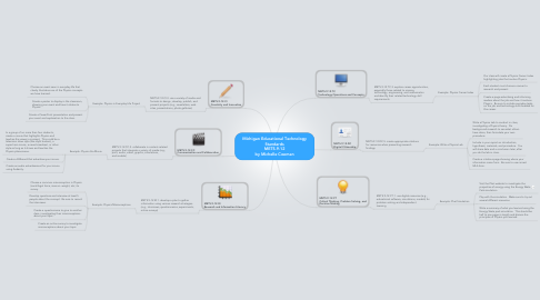 Mind Map: Michigan Educational Technology Standards METS.9-12 by Michelle Coeman