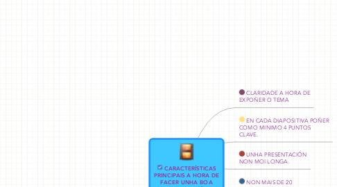 Mind Map: CARACTERÍSTICAS PRINCIPAIS A HORA DE FACER UNHA BOA PRESENTACIÓN