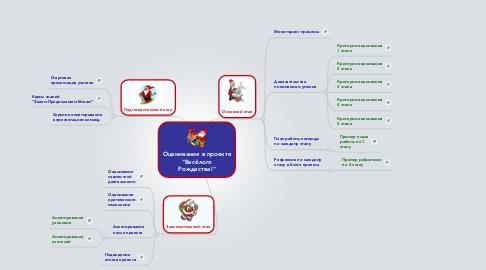 """Mind Map: Оценивание в проекте """"Весёлого Рождества!"""""""