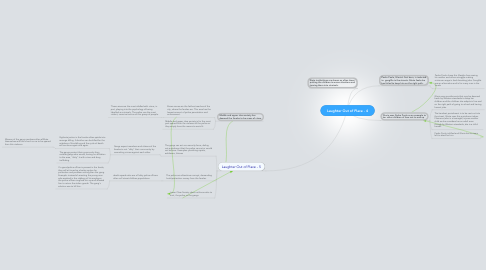 Mind Map: Laughter Out of Place - 4