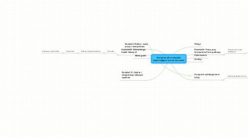 Mind Map: Komputer jako narzędzie wspomagające proces nauczania