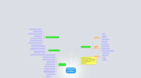 Mind Map: INTRODUCCION AL E-LEARNING