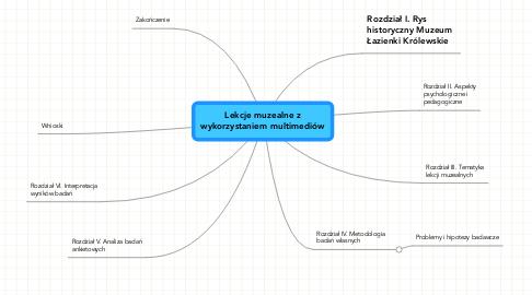 Mind Map: Lekcje muzealne zwykorzystaniem multimediów