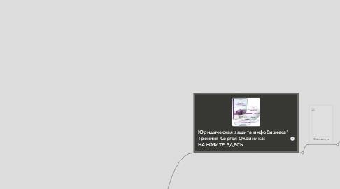 Mind Map: Инфобизнес и закон: видеокурсы о юридической легализации инфо-бизнеса