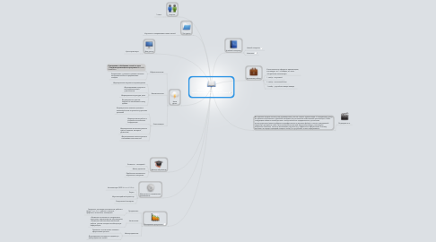 Mind Map: Создание интерактивных презентаций в программе MS Power Point