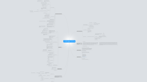 Mind Map: A changing ICT curriculum landscape -ExploringEducation Futures                 TheoKuechel