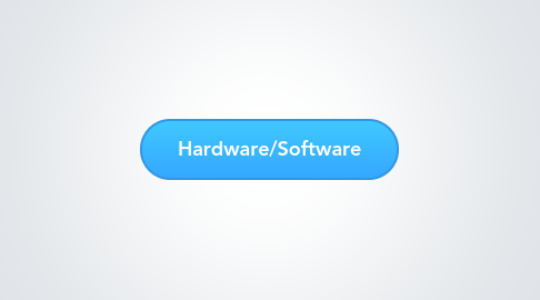 Mind Map: Hardware/Software