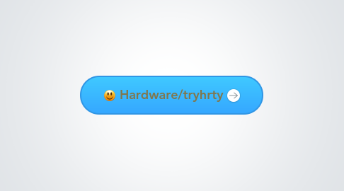 Mind Map: Hardware/Software