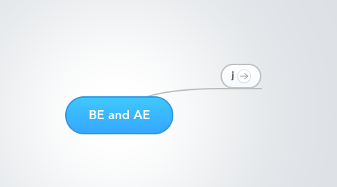 Mind Map: BE and AE