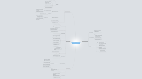 Mind Map: ch. 7 The Sociology of Mental Illness