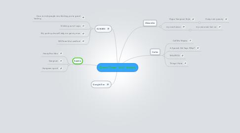 Mind Map: Green Team Viral Videos