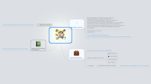 Mind Map: Introduccion a la ofimatica