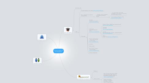 Mind Map: Stamgroepavond Mediawijsheid
