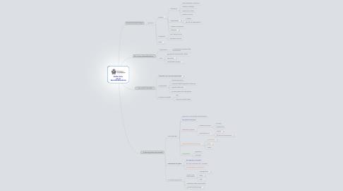 Mind Map: DoQui Acta  per la dematerializzazione