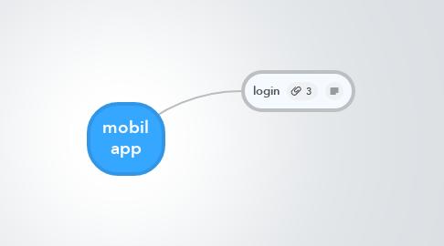 Mind Map: mobil app