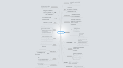 Mind Map: pecha kucha