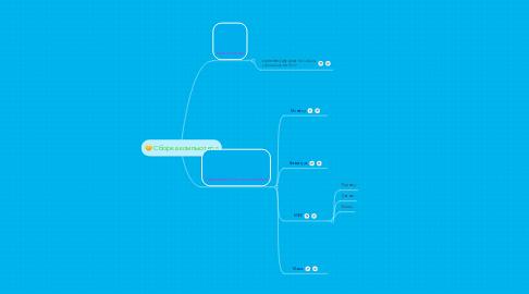 Mind Map: Сборка компьютера
