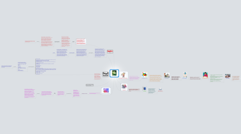 Mind Map: Semestre Propedeutico