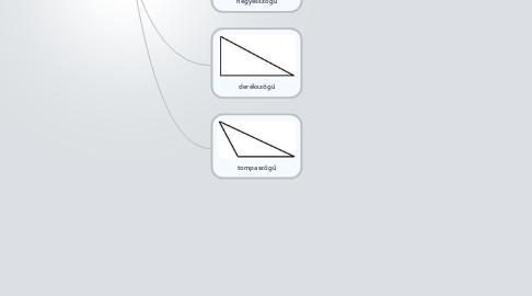 Mind Map: Háromszög
