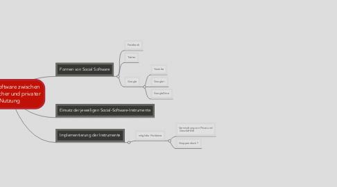 Mind Map: Social Software zwischen betrieblicher und privater Nutzung