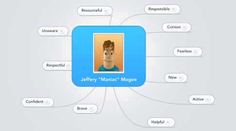 "Mind Map: Jeffery ""Maniac"" Magee"