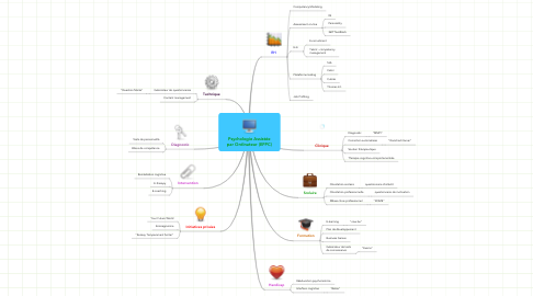 Mind Map: Psychologie Assistée par Ordinateur (EFPC)