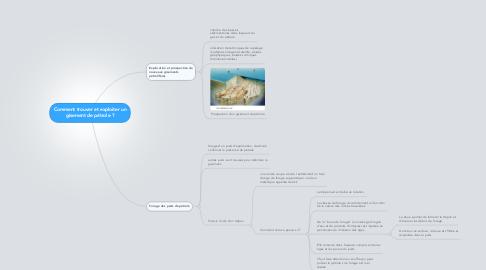 Mind Map: Comment trouver et exploiter ungisement de pétrole ?