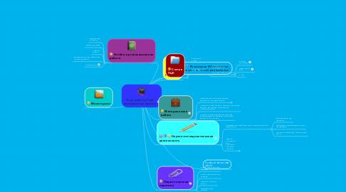 Mind Map: План работы ПЦК иностранных языков
