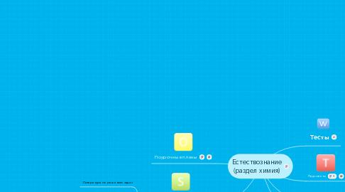 Mind Map: Естествознание (раздел химия)
