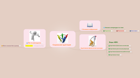Mind Map: Социальная адаптация