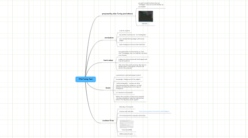 Mind Map: FFAI Turing Test