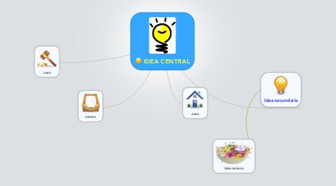 Mind Map: IDEA CENTRAL