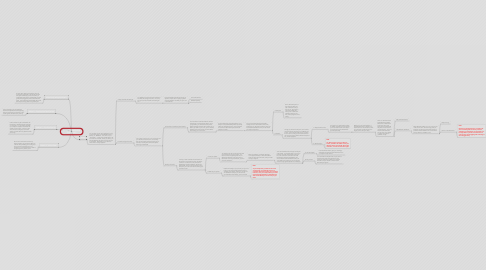Mind Map: ZEUS:  an interactive fiction story