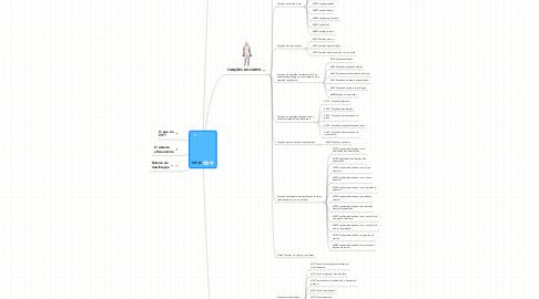 Mind Map: CIF-CJ
