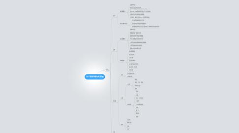 Mind Map: 可订制的通知系统