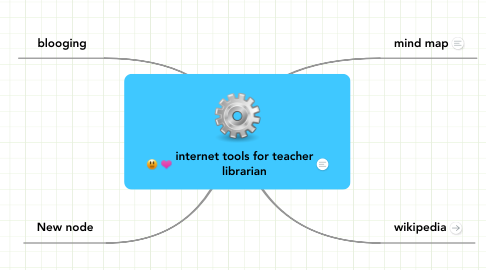 Mind Map: internet tools for teacher